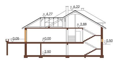 Projekt domu DM-6158 - przekrój