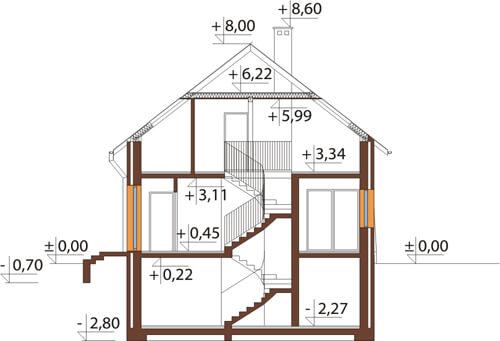 Projekt domu DM-6068 - przekrój