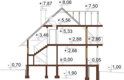 Projekt domu DM-6575 - przekrój