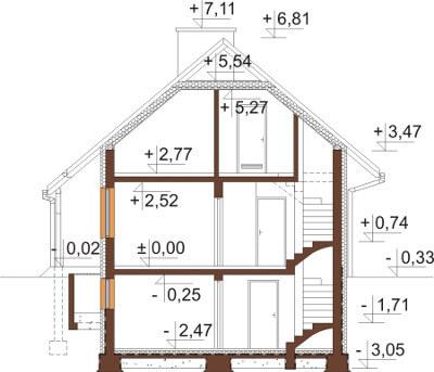 Projekt domu DM-6143 E - przekrój