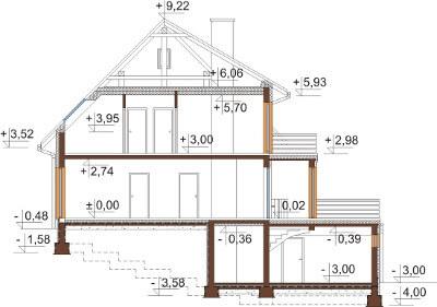 Projekt domu DM-6547 - przekrój