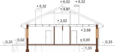 Projekt domu DM-6503 N - przekrój