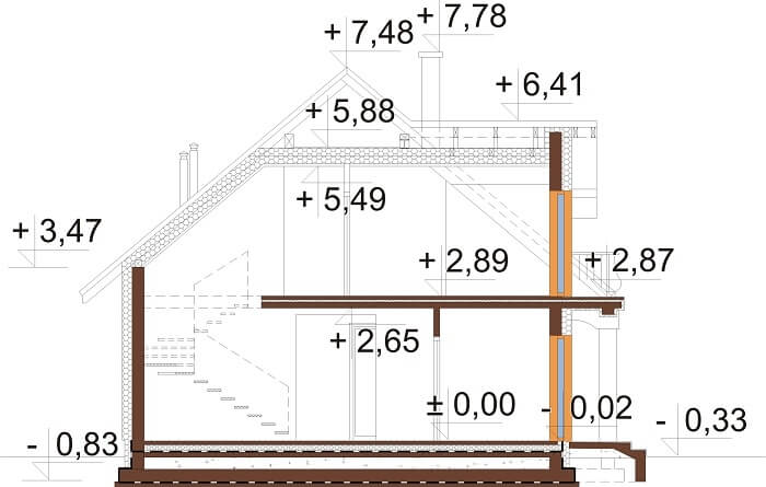 Projekt domu L-6677 - przekrój