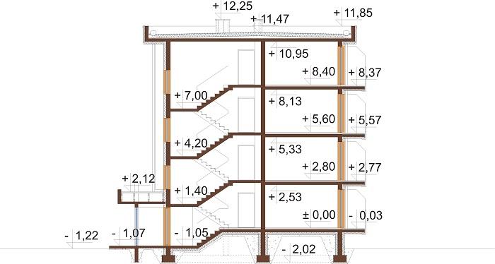 Projekt domu DM-6590C - przekrój