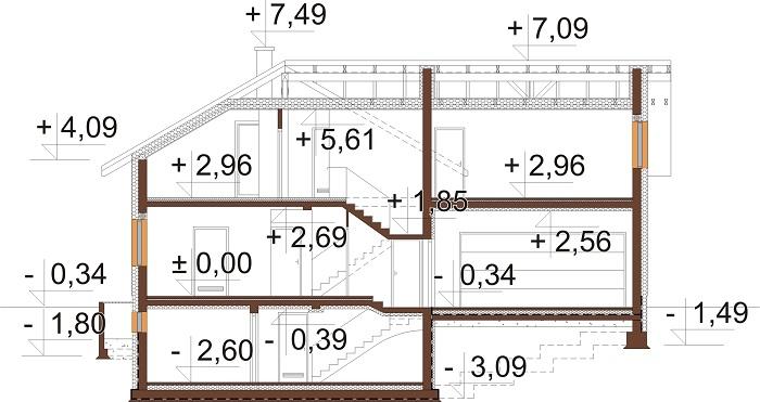 Projekt domu DM-6747 - przekrój