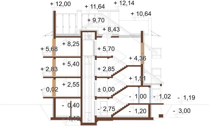 Projekt domu DM-6748 - przekrój