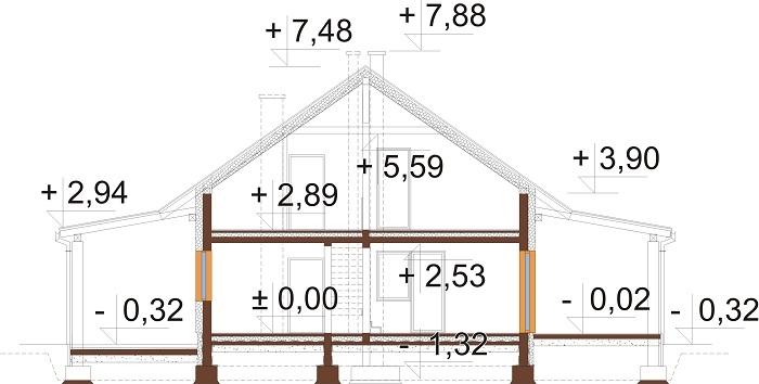 Projekt domu DM-6755 - przekrój